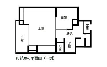 写真:15帖主室+副室