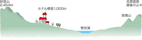 写真:眺望イメージ図